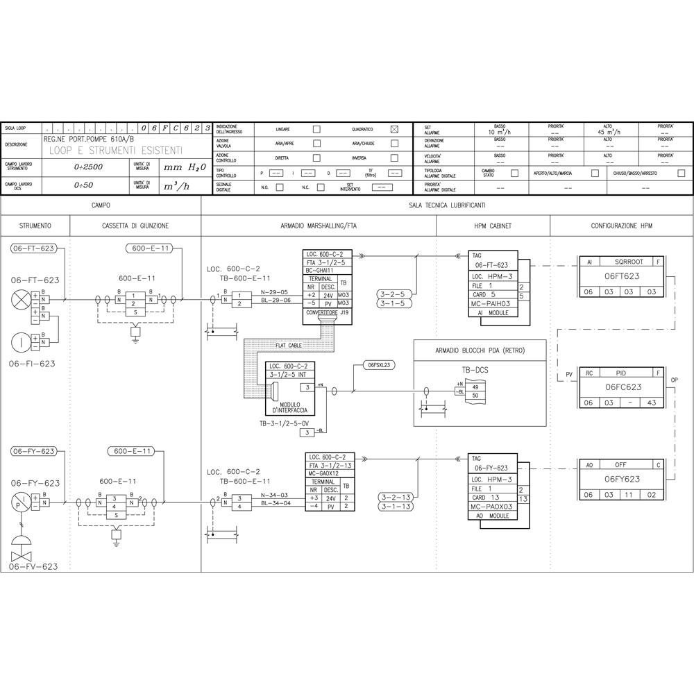 Logic-control-loops-di-strumentazione-industriale